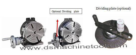 TSL A Series Vertical and Horizontal Rotary Table